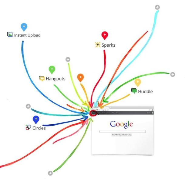 В сети Google+ началось удаление аккаунтов