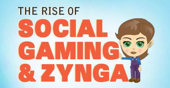 Zynga и её реальная виртуальность