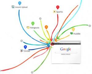 Профиль в Google+ – следующий фактор ранжирования Google?