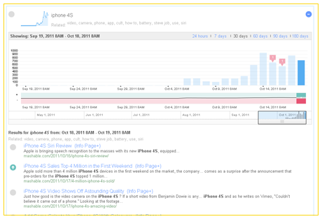 Bit.ly вычисляет «вирусность» ссылок для энтерпрайз-клиентов