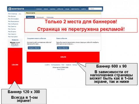 «В Контакте» лидирует по показам рекламы