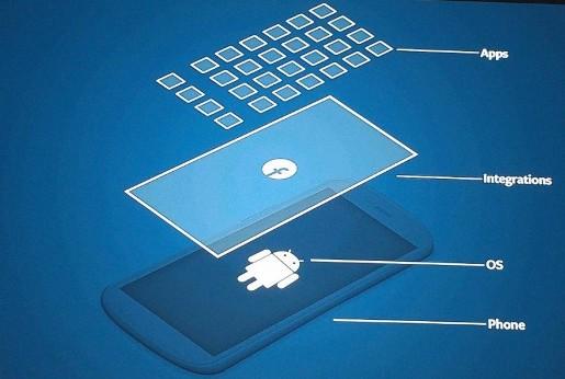 В штаб-квартире Facebook прошла презентация усовершенствованной версии операционной системы — Facebook Home для Android