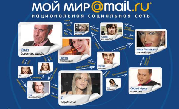 Mail.ru сообщила о переводе на мобильные «рельсы» самого востребованного функционала сервиса видео