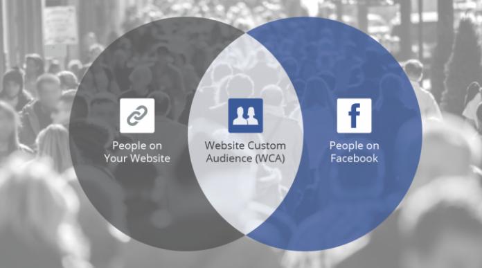 Facebook работает над сертификационным инструментом для Custom Audiences