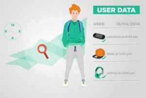 Российскому бизнесу могут разрешить использовать любые пользовательские данные из интернета