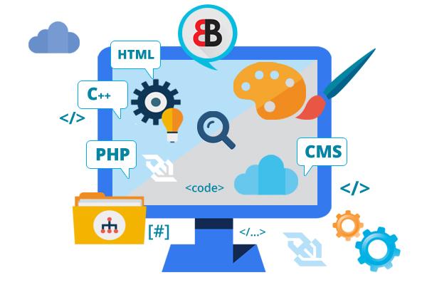 Сайты и создание