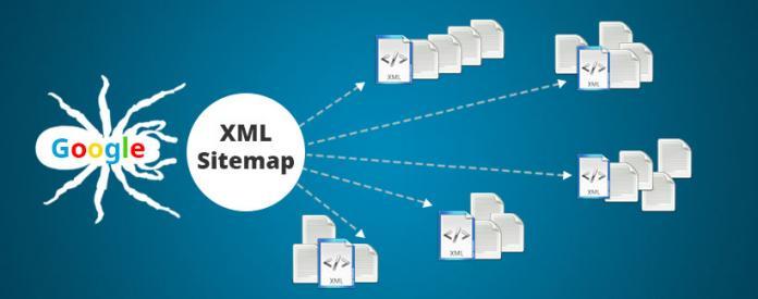 Google может игнорировать файлы Sitemap, если они содержат недействительные URL