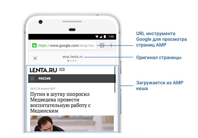 Google запускает решение для показа реальных URL для AMP-страниц