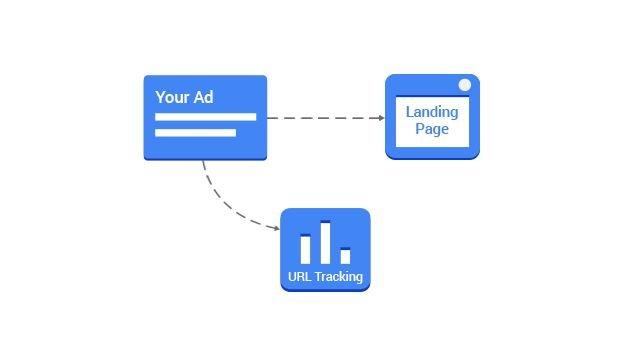 Google Ads отложил запуск параллельного отслеживания для видеорекламы