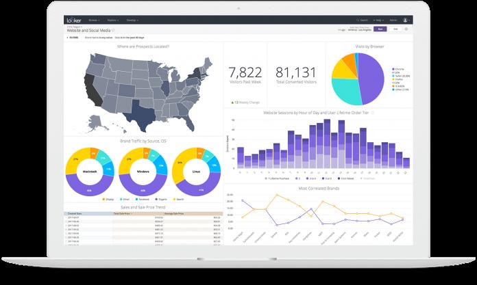 Google объявил о покупке аналитической платформы Looker за $2,6 млрд