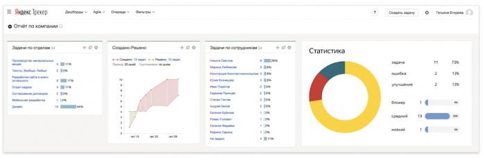 Яндекс проведет бесплатный вебинар по Яндекс.Трекеру