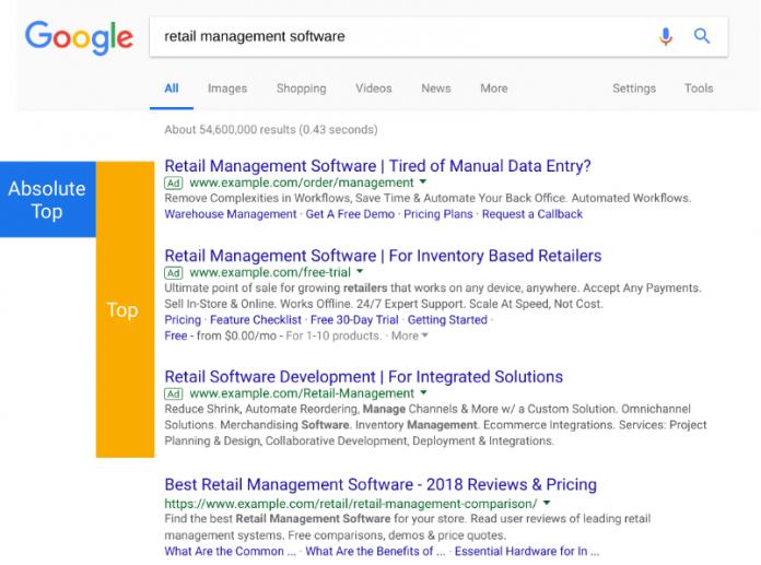 Google Ads напоминает: «средняя позиция» будет упразднена с 30 сентября