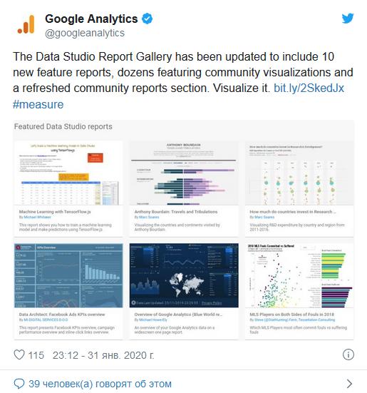Google обновил галерею отчётов в Data Studio