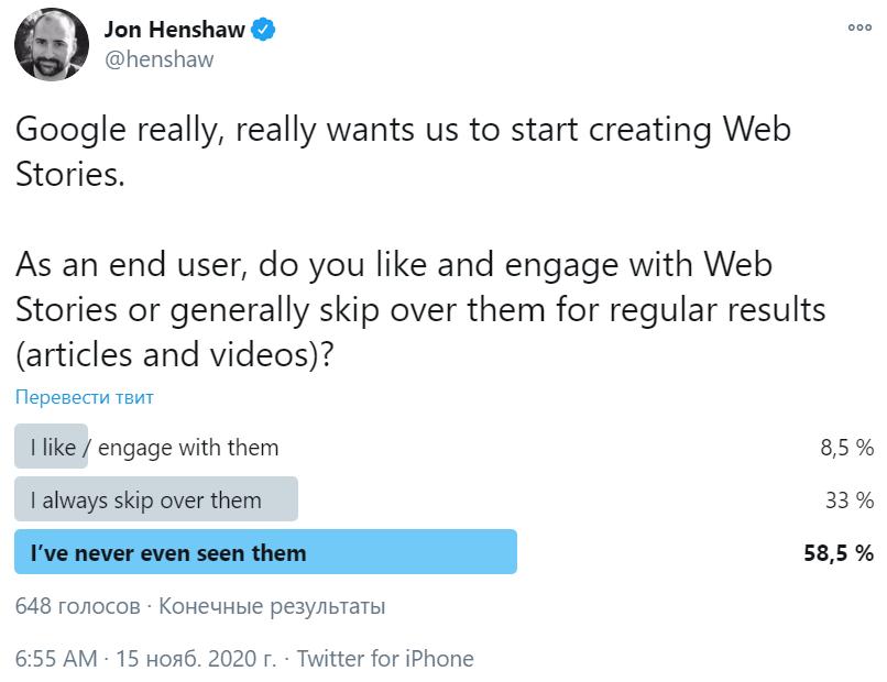 58% вебмастеров никогда не видели Web Stories в результатах поиска Google