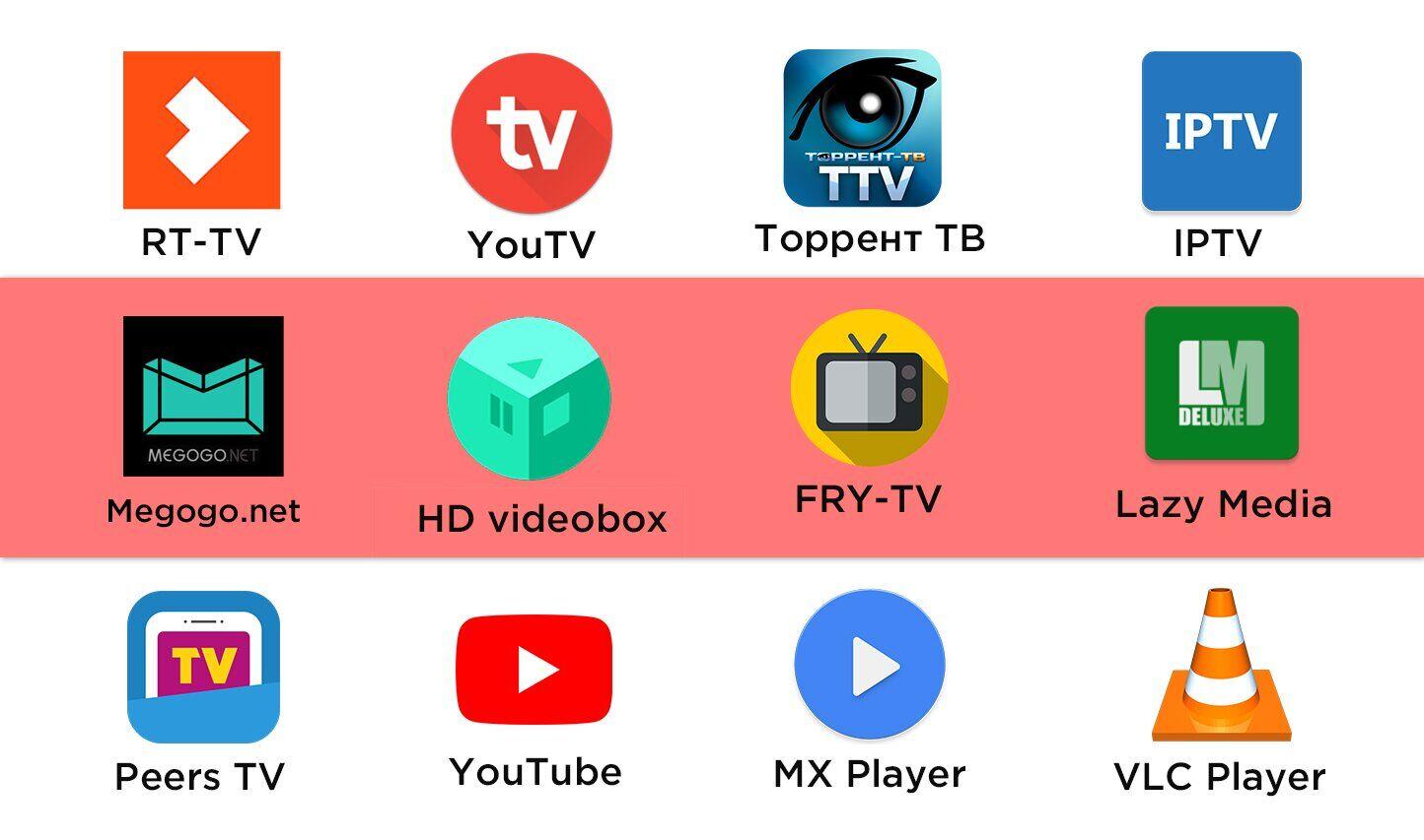 Разнообразие телевизионных приложений