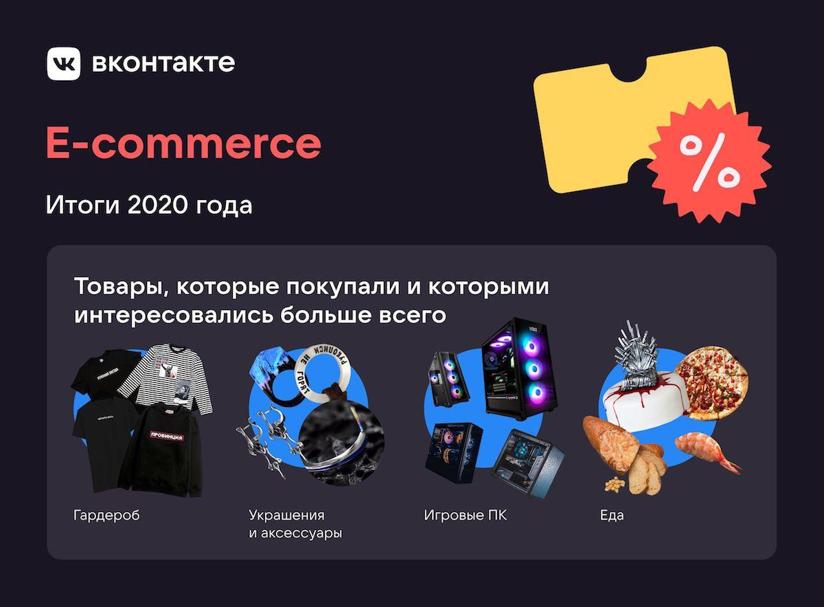 ВКонтакте составила топ покупок 2020 года