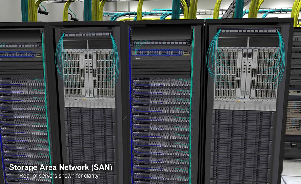 Сеть хранения данных (SAN ) — типы и протокол сетей