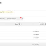 myTracker позволит владельцам приложений автоматически собирать статистику по доходу из разных источников