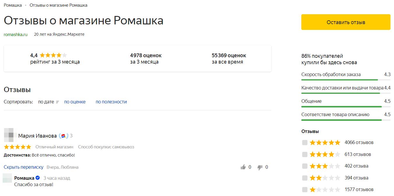 Яндекс.Маркет сделает единым рейтинг для всех магазинов в бизнес-аккаунте