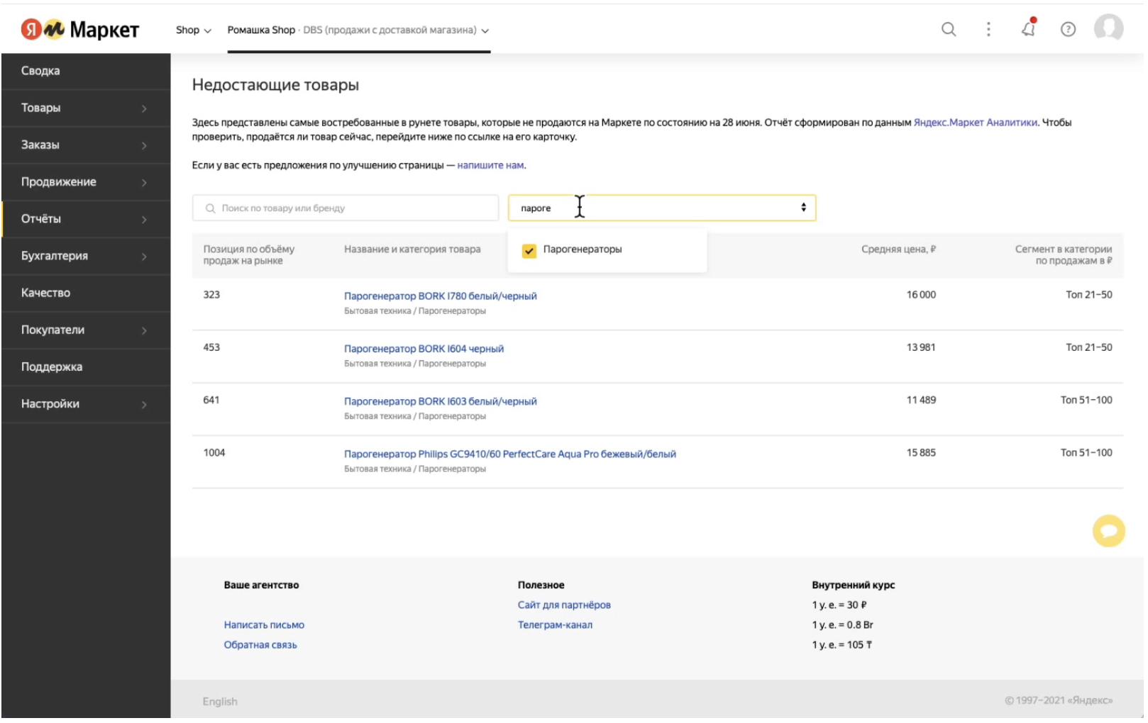 В личном кабинете на Яндекс.Маркете появился отчет «Недостающие товары»