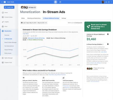 Facebook и Instagram инвестируют $1 млрд в создателей контента