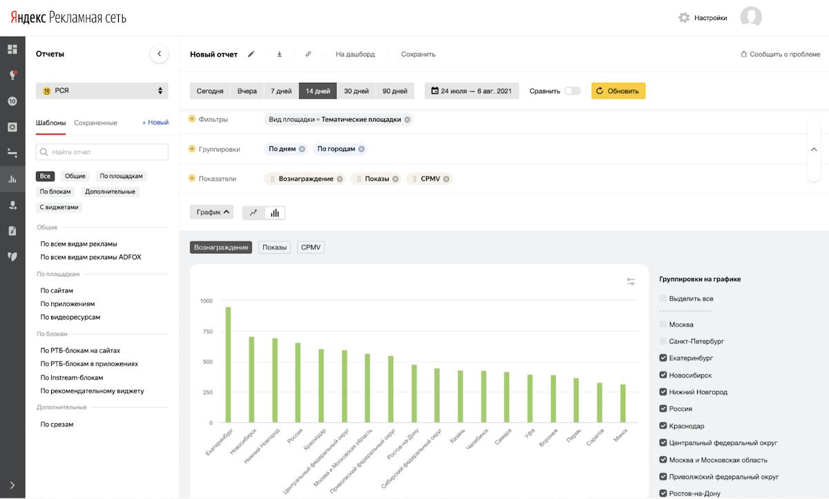 Яндекс обновил интерфейс статистики в Рекламной сети