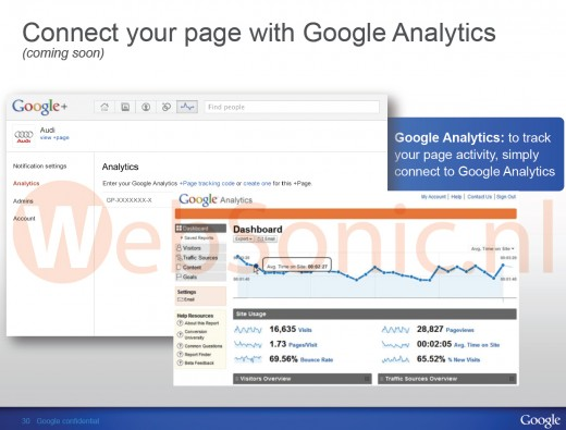 Google Analytics будет вести статистику страниц брендов в Google+